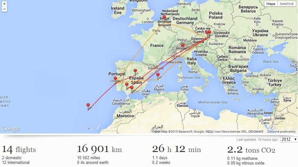 flights 2012